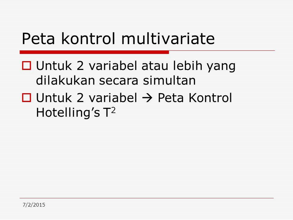 Peta kontrol multivariate