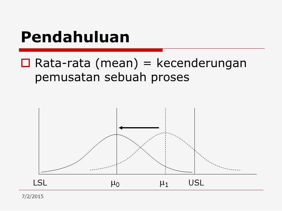 Pendahuluan Rata-rata (mean) = kecenderungan pemusatan sebuah proses