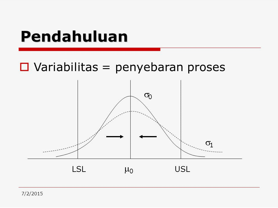 Pendahuluan Variabilitas = penyebaran proses 0 1 0 LSL USL