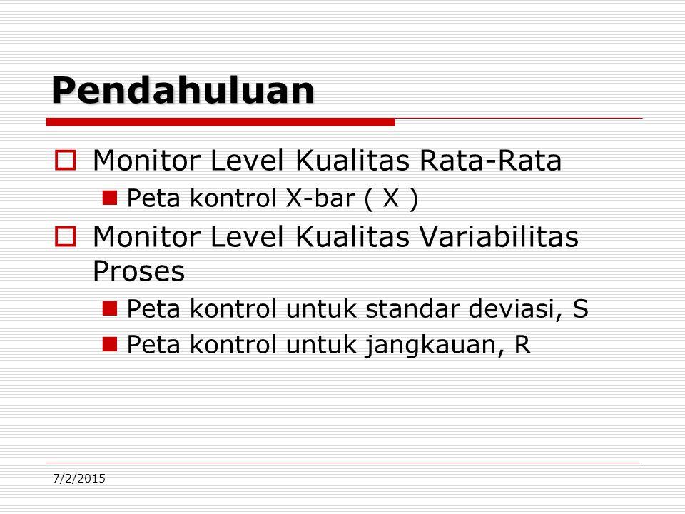Pendahuluan Monitor Level Kualitas Rata-Rata