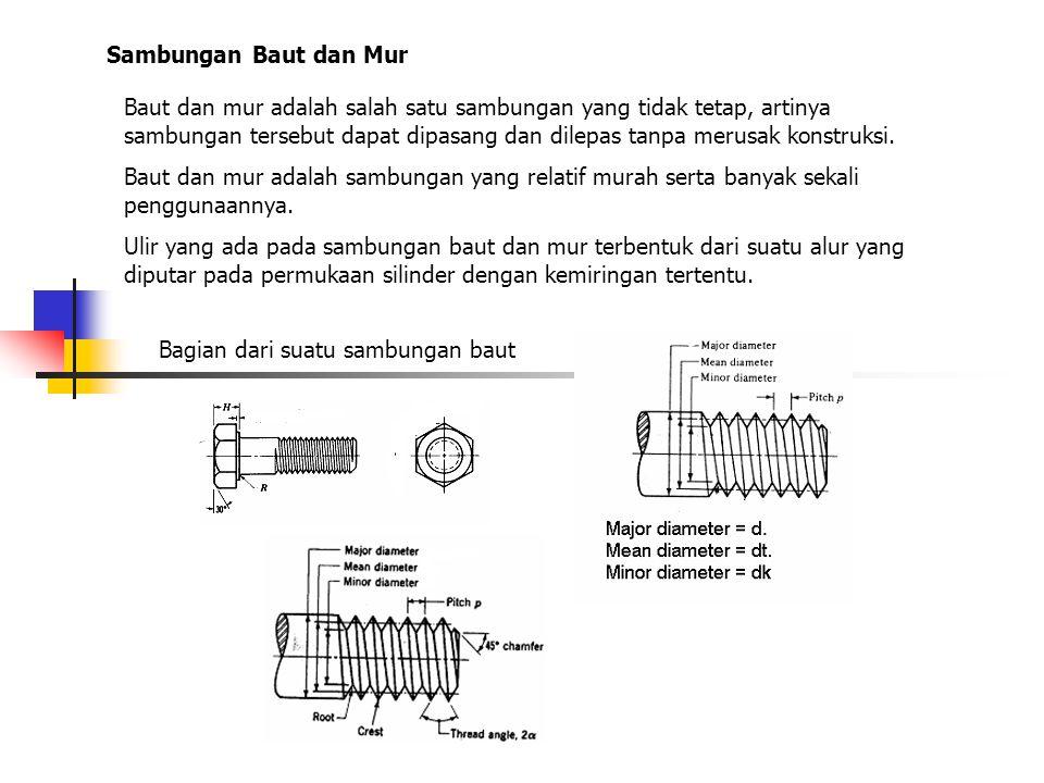 Sambungan Baut dan Mur