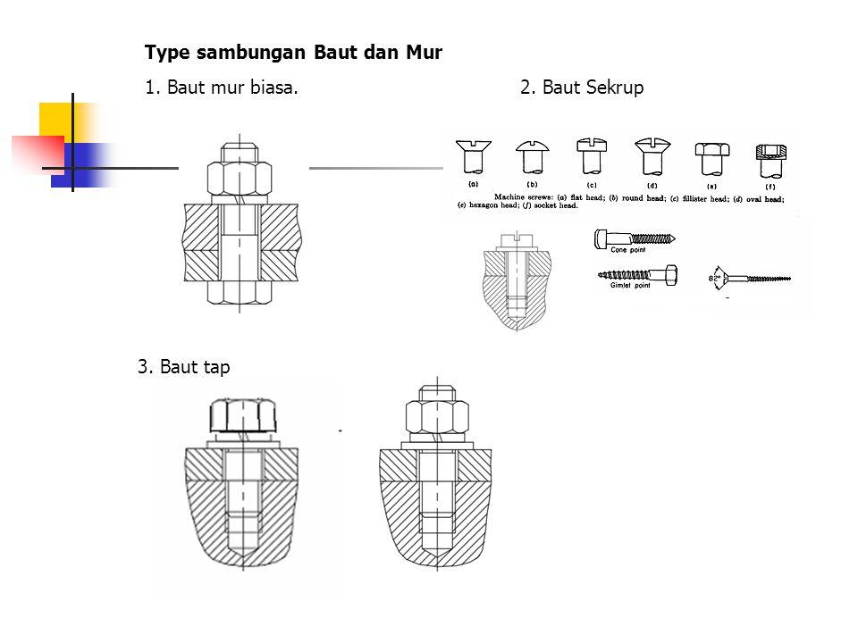 Type sambungan Baut dan Mur