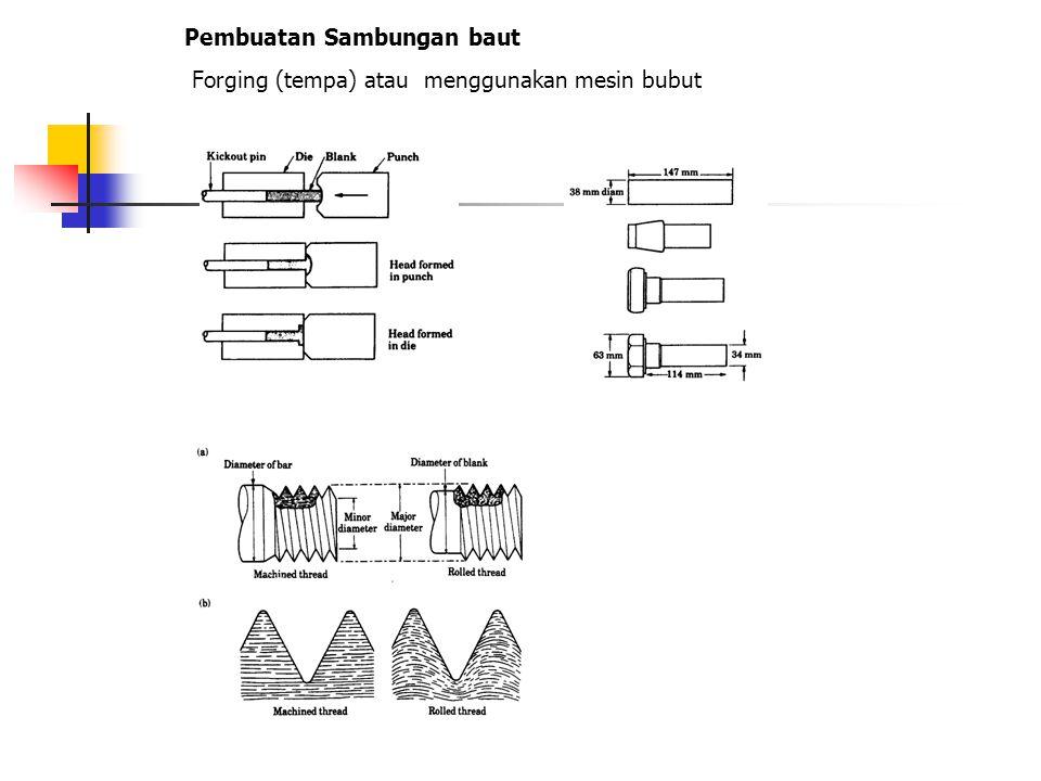 Pembuatan Sambungan baut