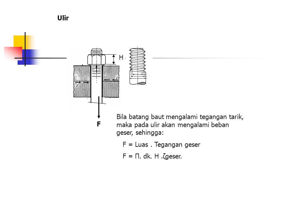 Ulir H. Bila batang baut mengalami tegangan tarik, maka pada ulir akan mengalami beban geser, sehingga: