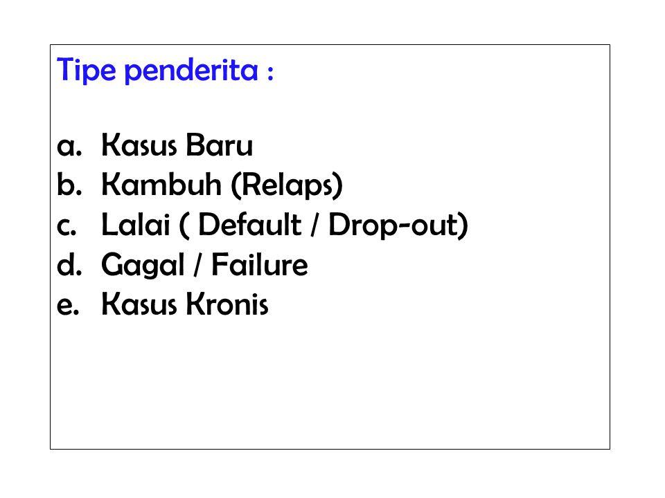 Tipe penderita : Kasus Baru. Kambuh (Relaps) Lalai ( Default / Drop-out) Gagal / Failure.