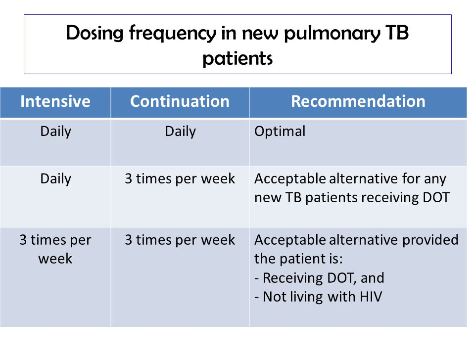 Dosing frequency in new pulmonary TB patients