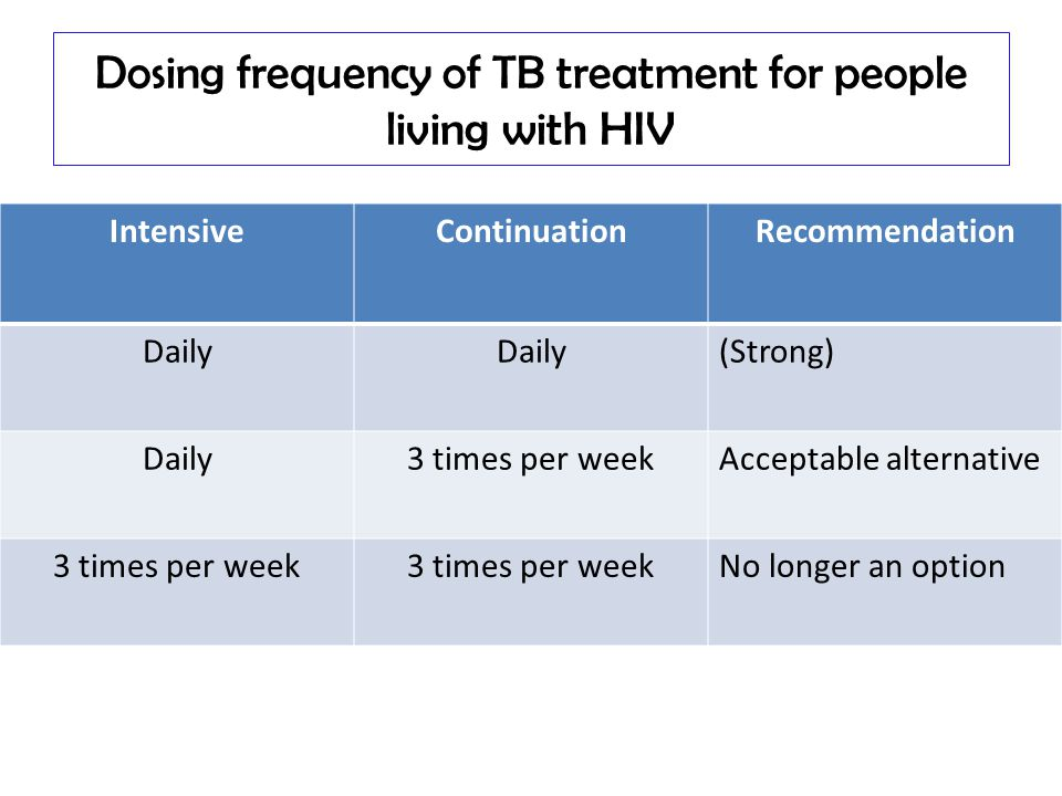 Dosing frequency of TB treatment for people living with HIV