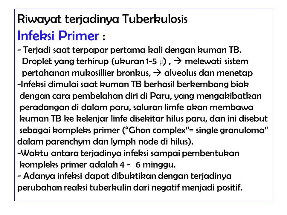 Riwayat terjadinya Tuberkulosis Infeksi Primer : - Terjadi saat terpapar pertama kali dengan kuman TB.