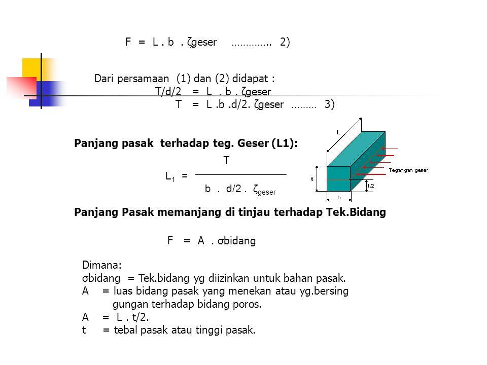 F = L . b . ζgeser ………….. 2) Dari persamaan (1) dan (2) didapat : T/d/2 = L . b . ζgeser.