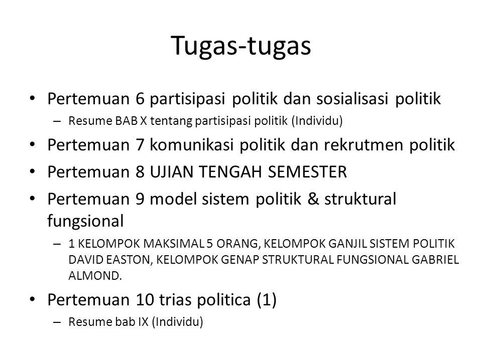 Tugas-tugas Pertemuan 6 partisipasi politik dan sosialisasi politik