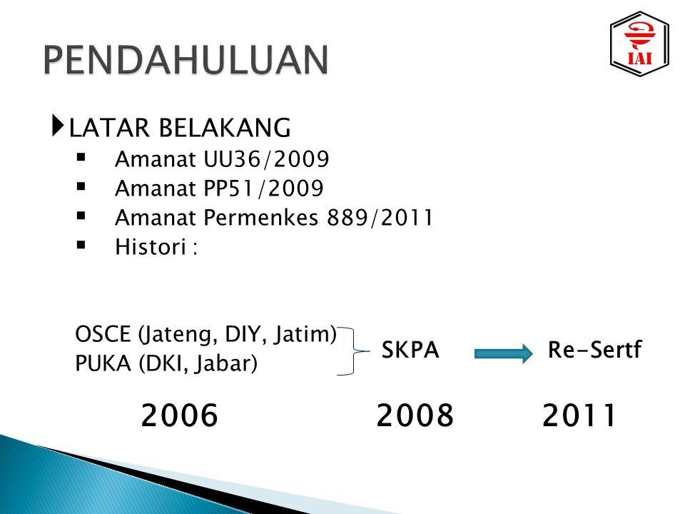 PENDAHULUAN 2006 2008 2011 LATAR BELAKANG SKPA Re-Sertf
