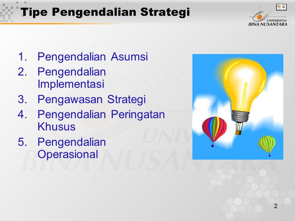 Tipe Pengendalian Strategi