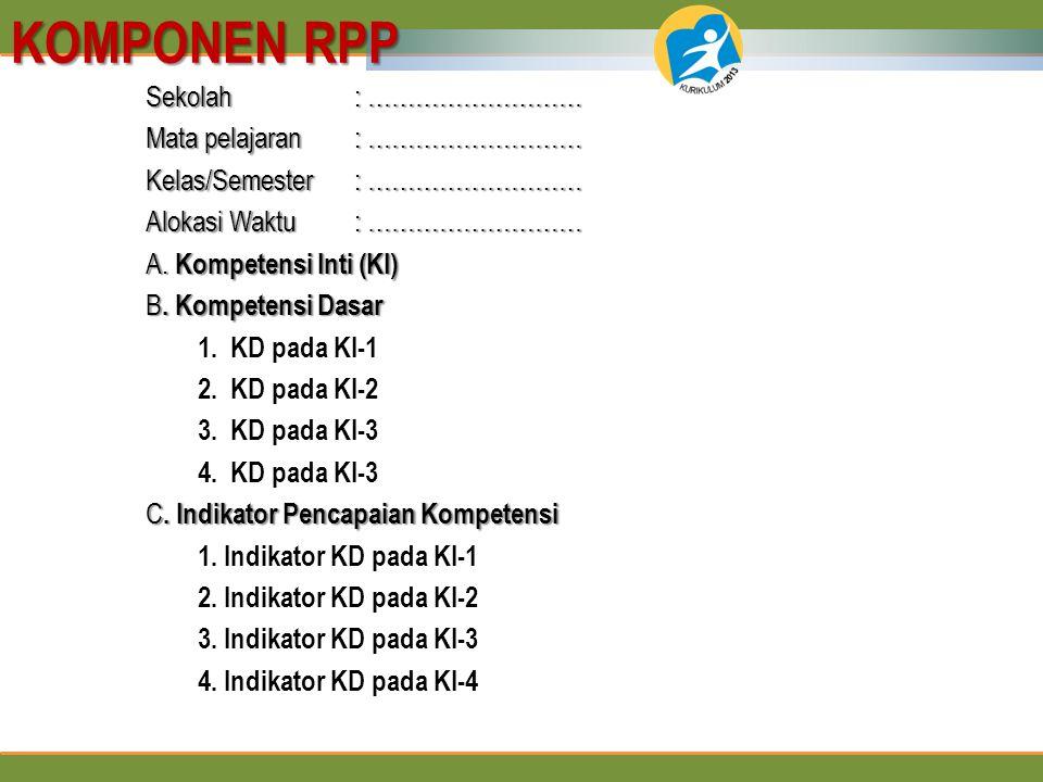 KOMPONEN RPP Sekolah : ……………………… Mata pelajaran : ………………………