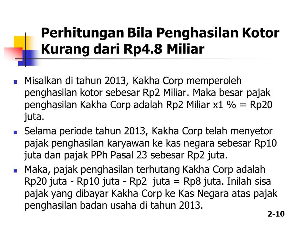 Perhitungan Bila Penghasilan Kotor Kurang dari Rp4.8 Miliar