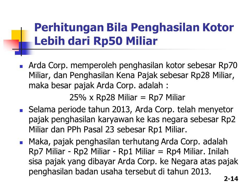 Perhitungan Bila Penghasilan Kotor Lebih dari Rp50 Miliar
