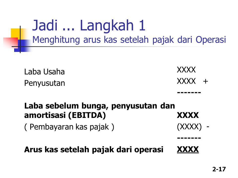 Jadi ... Langkah 1 Menghitung arus kas setelah pajak dari Operasi