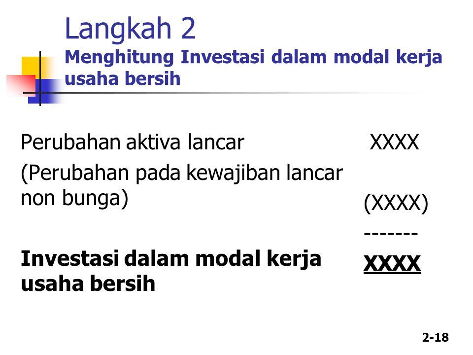 Langkah 2 Menghitung Investasi dalam modal kerja usaha bersih