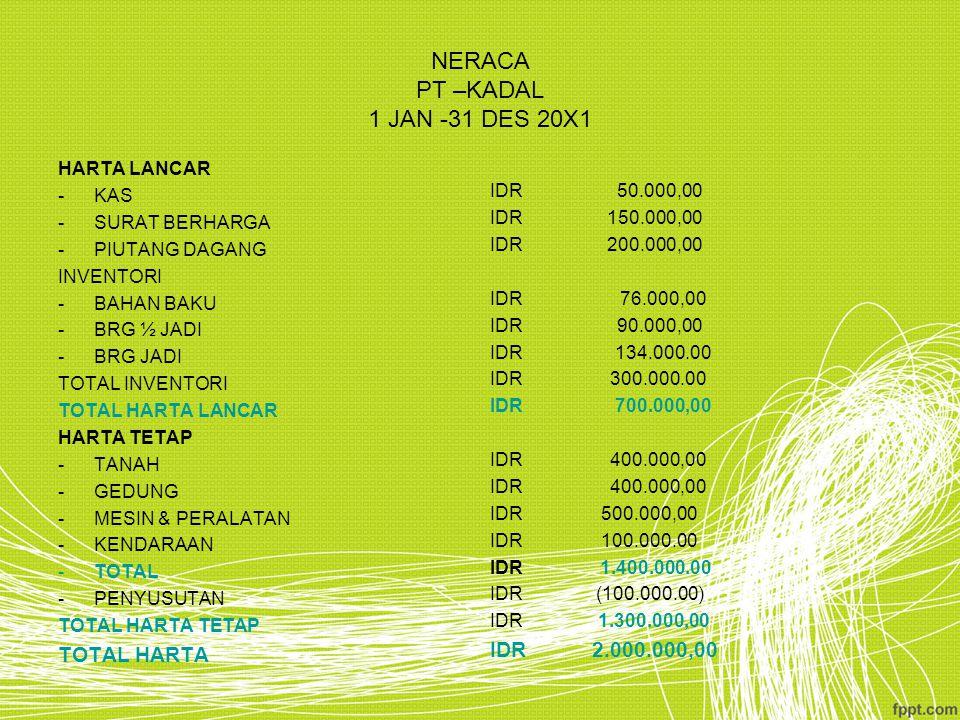 NERACA PT –KADAL 1 JAN -31 DES 20X1