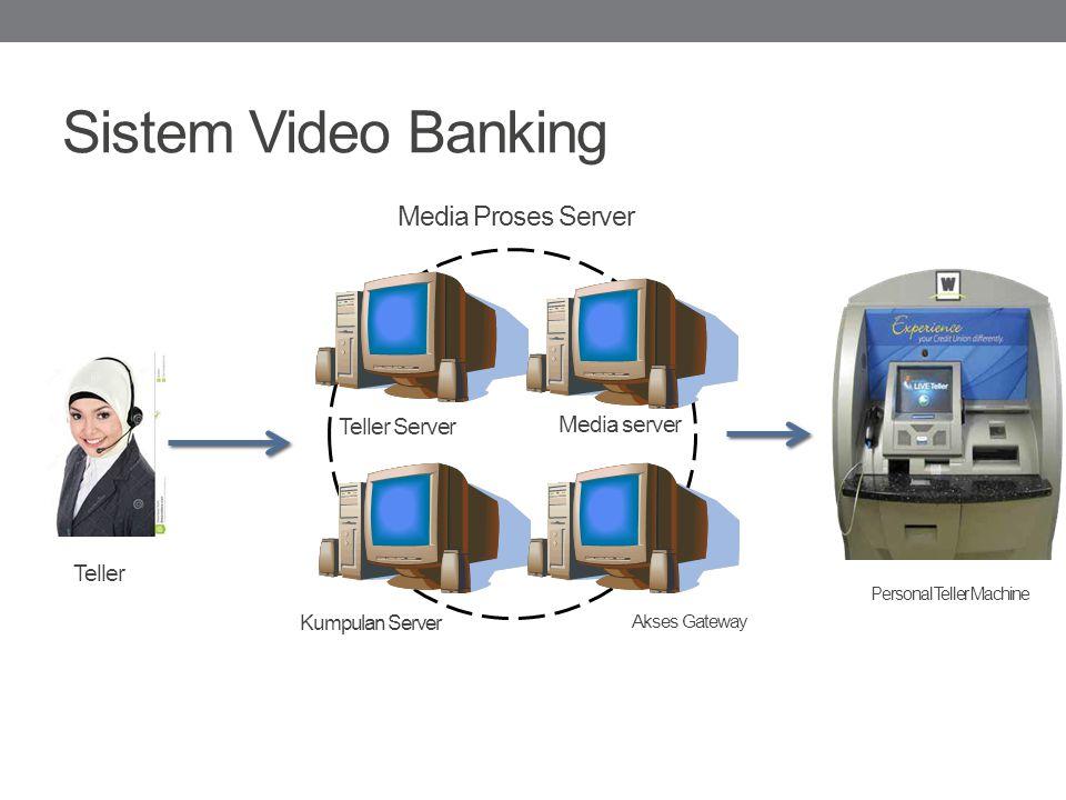 Sistem Video Banking Media Proses Server Teller Server Media server
