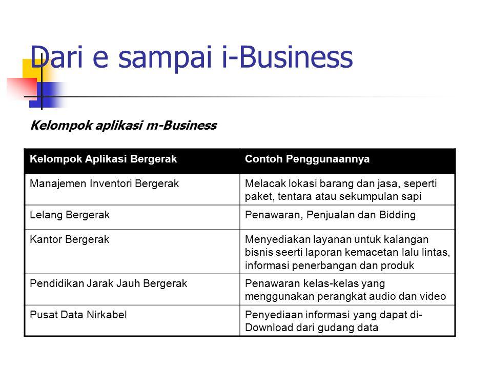 Dari e sampai i-Business