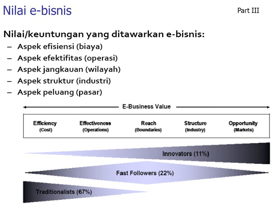 Nilai e-bisnis Part III