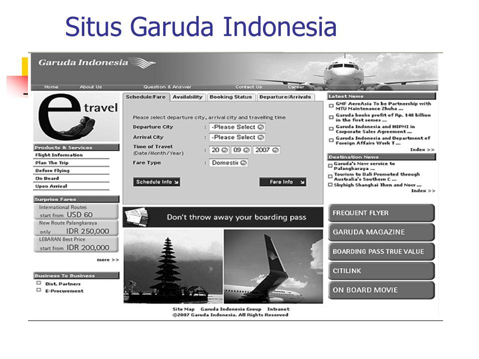 Situs Garuda Indonesia