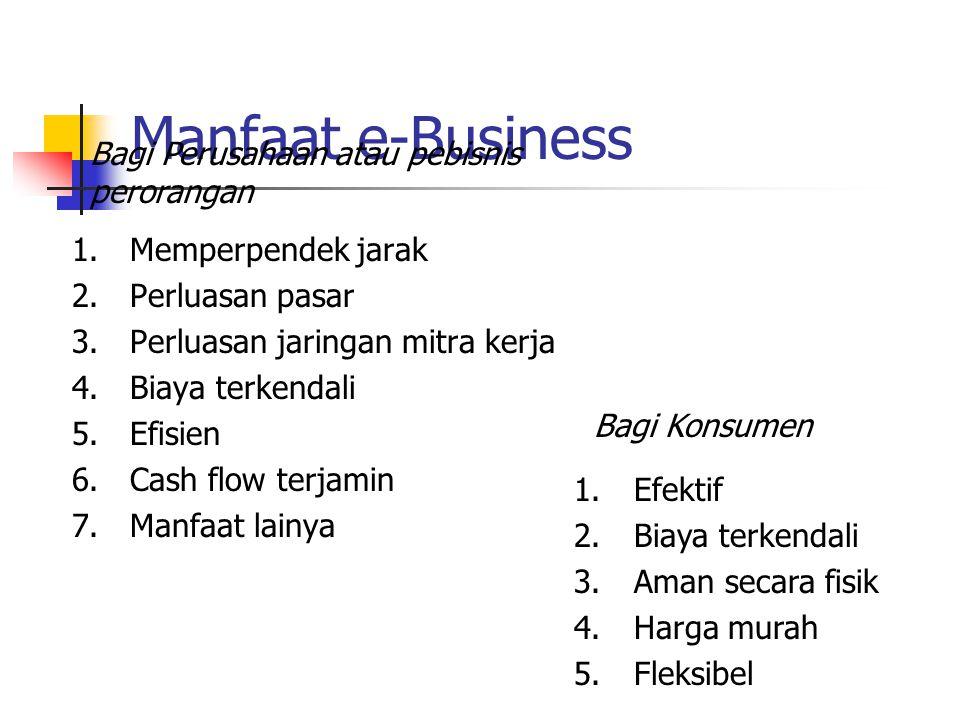 Manfaat e-Business Bagi Perusahaan atau pebisnis perorangan
