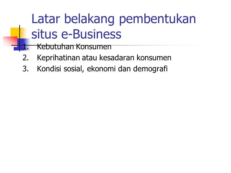 Latar belakang pembentukan situs e-Business