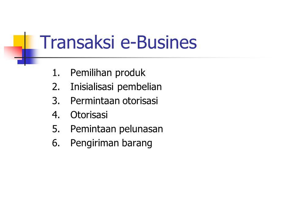 Transaksi e-Busines 1. Pemilihan produk 2. Inisialisasi pembelian 3.
