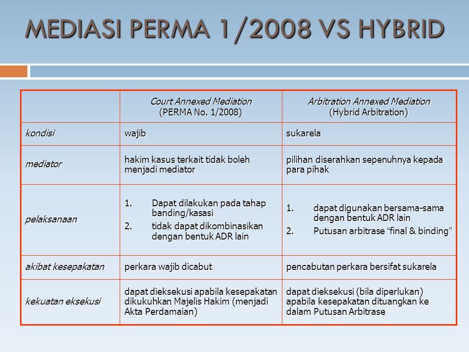 MEDIASI PERMA 1/2008 VS HYBRID