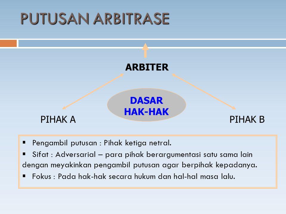 PUTUSAN ARBITRASE ARBITER DASAR HAK-HAK PIHAK A PIHAK B