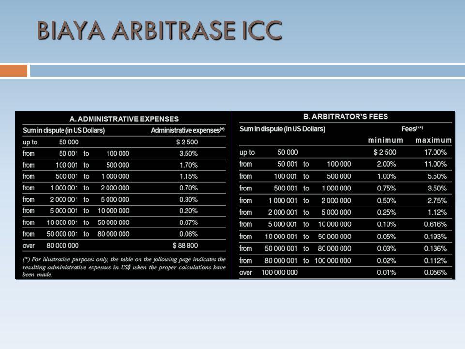 BIAYA ARBITRASE ICC