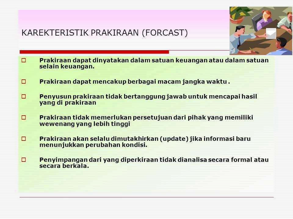 KAREKTERISTIK PRAKIRAAN (FORCAST)