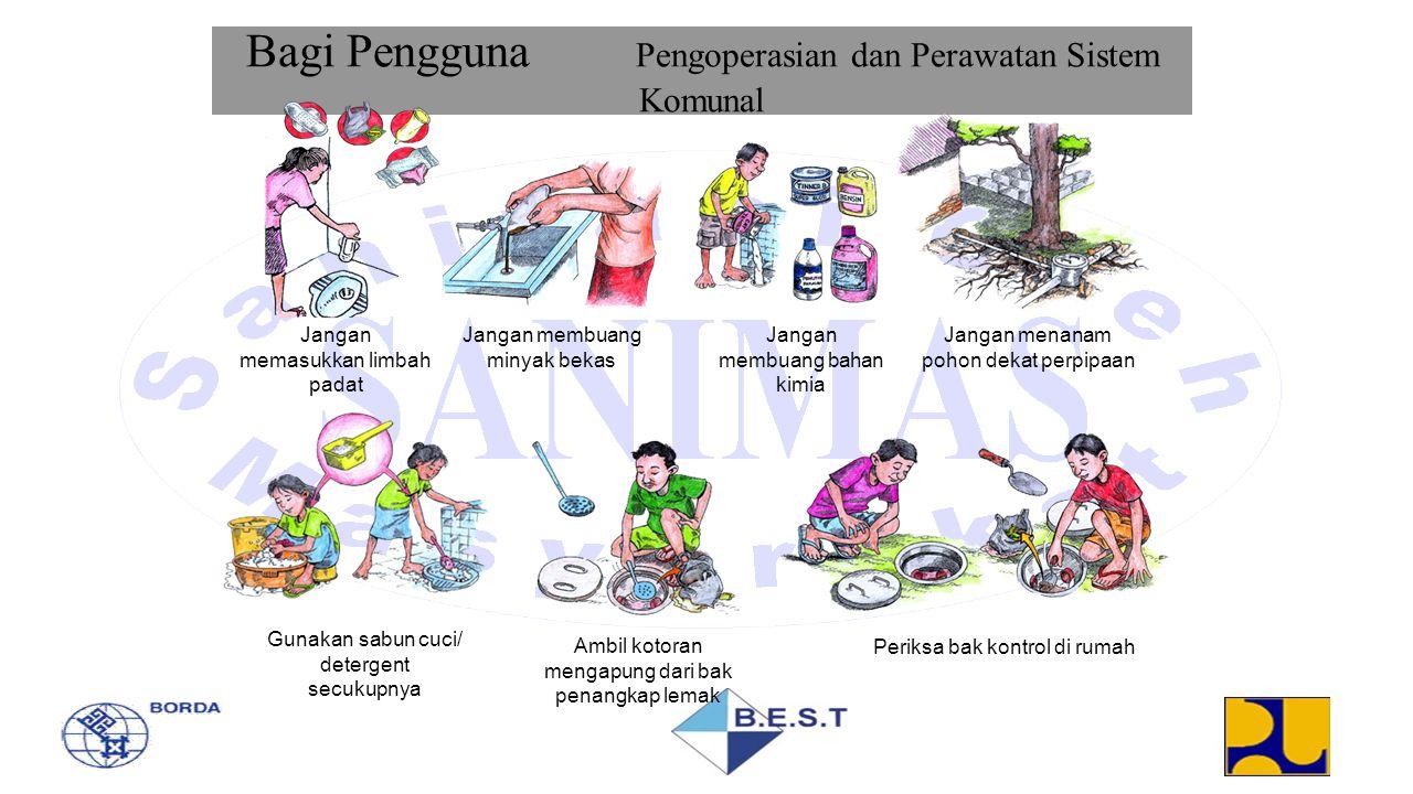 Bagi Pengguna Pengoperasian dan Perawatan Sistem Komunal