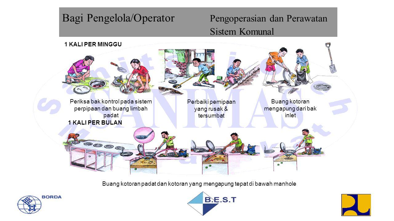 Bagi Pengelola/Operator Pengoperasian dan Perawatan Sistem Komunal