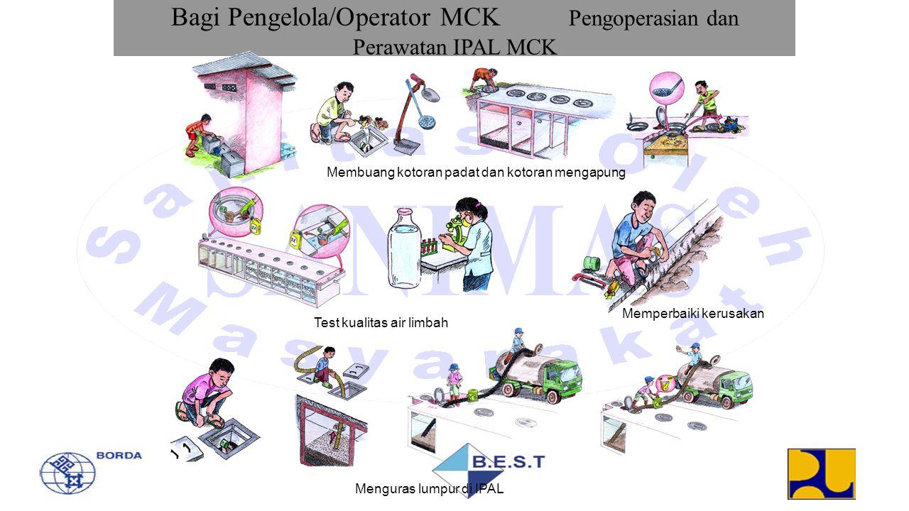 Bagi Pengelola/Operator MCK Pengoperasian dan Perawatan IPAL MCK