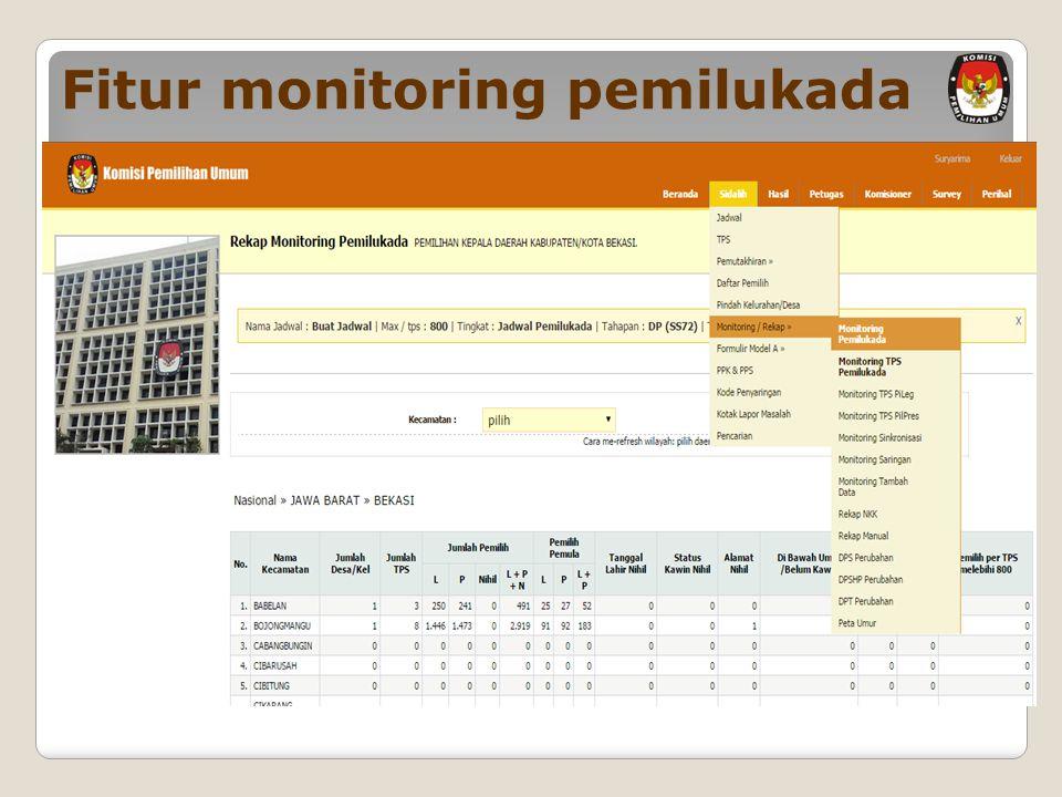 Fitur monitoring pemilukada