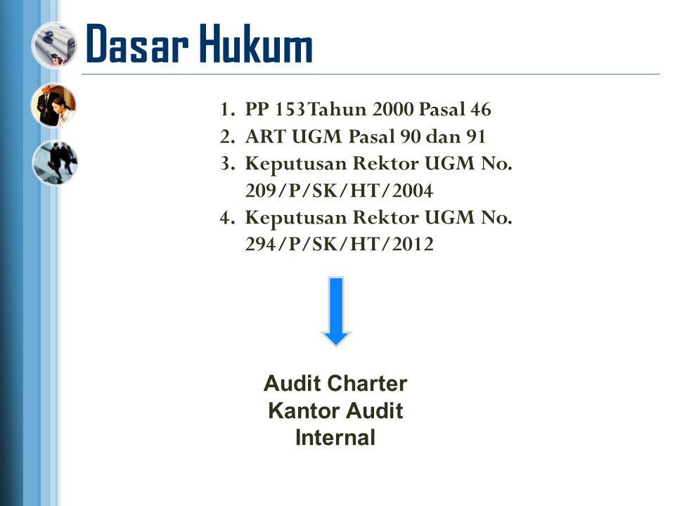 Dasar Hukum PP 153 Tahun 2000 Pasal 46 ART UGM Pasal 90 dan 91
