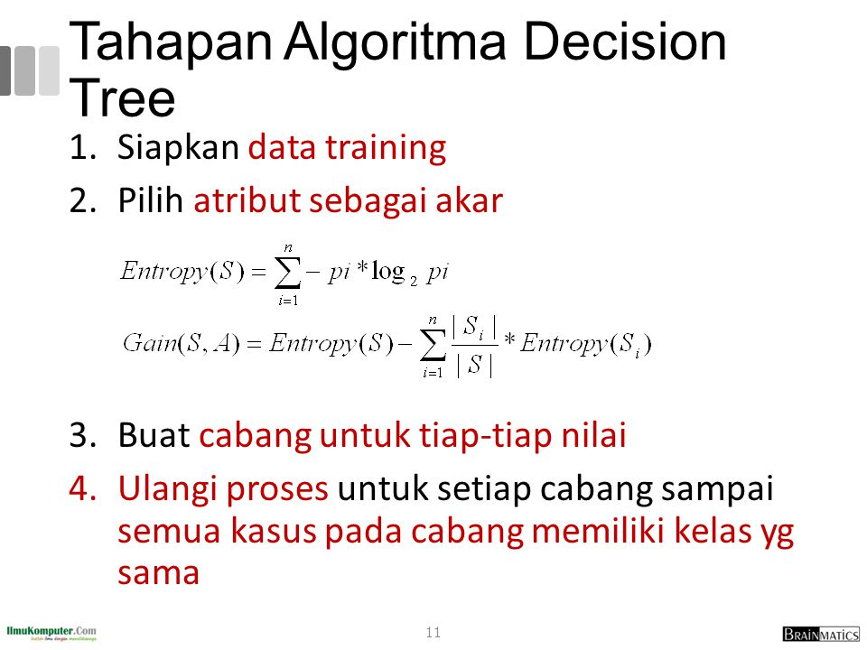 Tahapan Algoritma Decision Tree