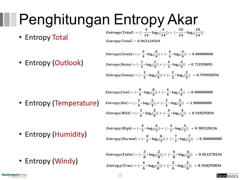 Penghitungan Entropy Akar