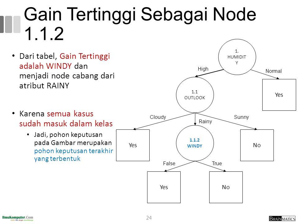 Gain Tertinggi Sebagai Node 1.1.2