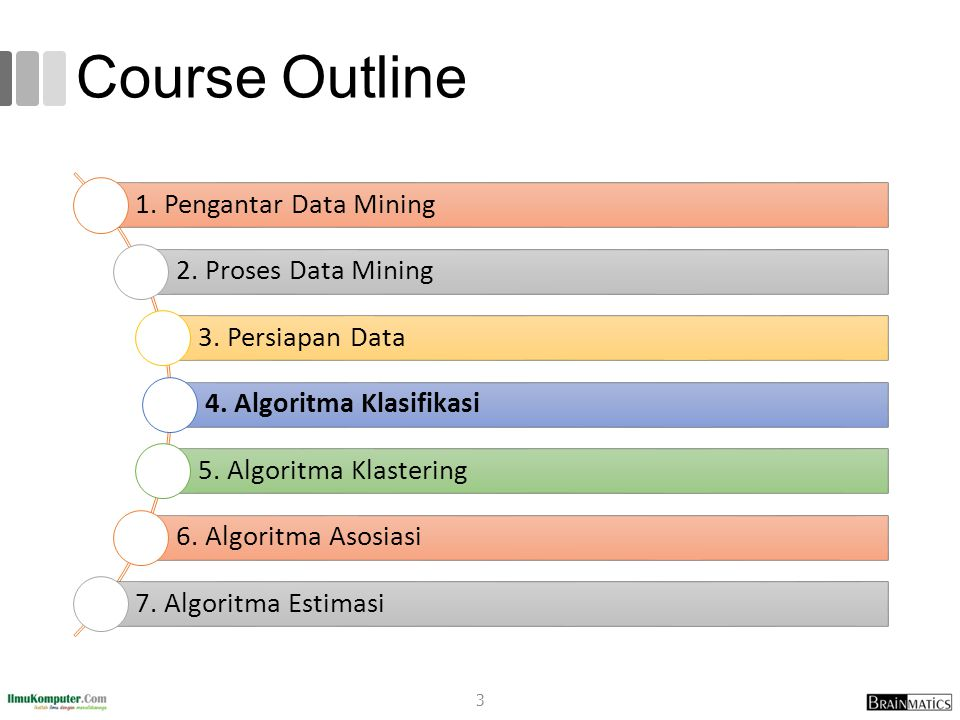 Course Outline 1. Pengantar Data Mining 2. Proses Data Mining