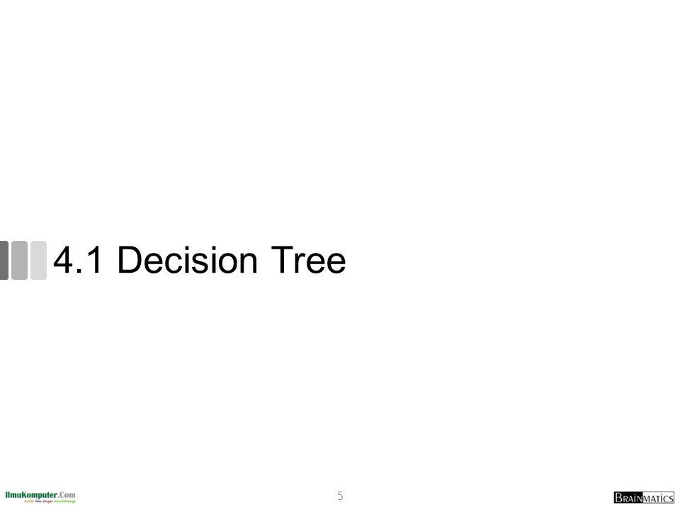 4.1 Decision Tree