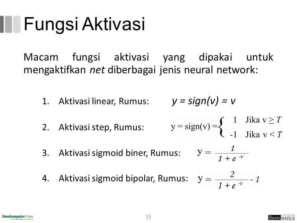 Fungsi Aktivasi Macam fungsi aktivasi yang dipakai untuk mengaktifkan net diberbagai jenis neural network:
