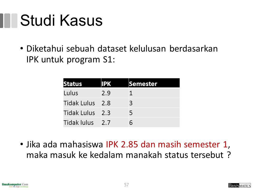 Studi Kasus Diketahui sebuah dataset kelulusan berdasarkan IPK untuk program S1: