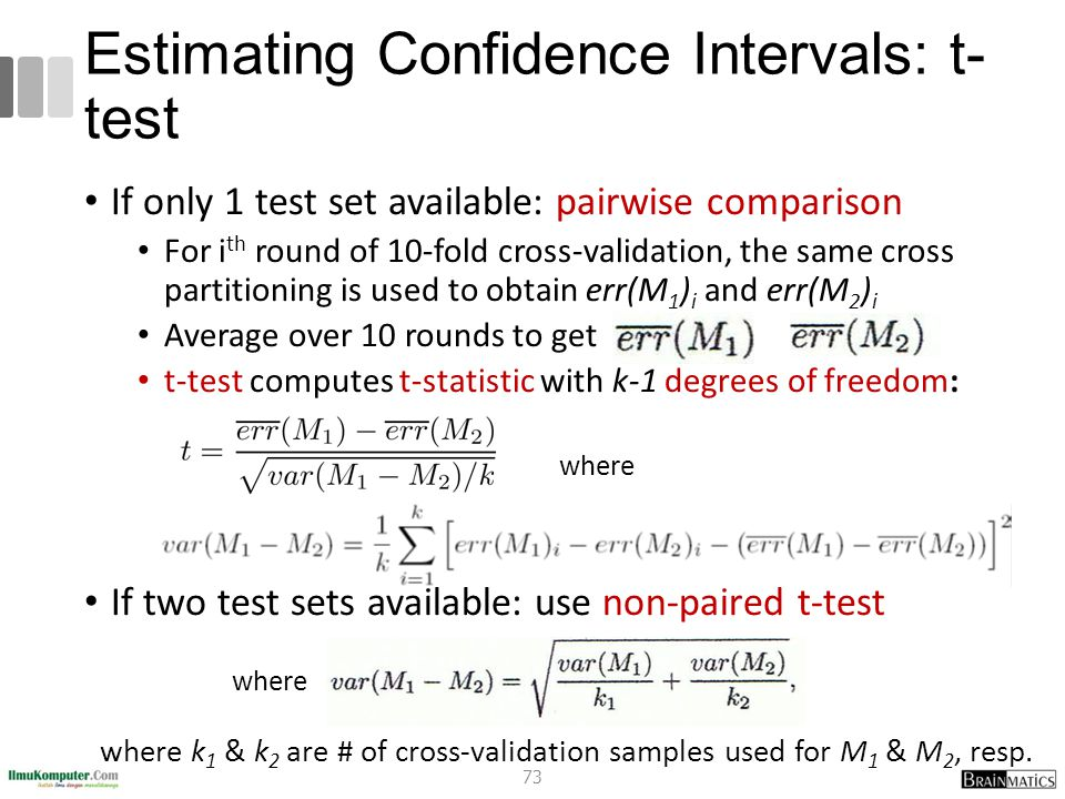 Estimating Confidence Intervals: t-test