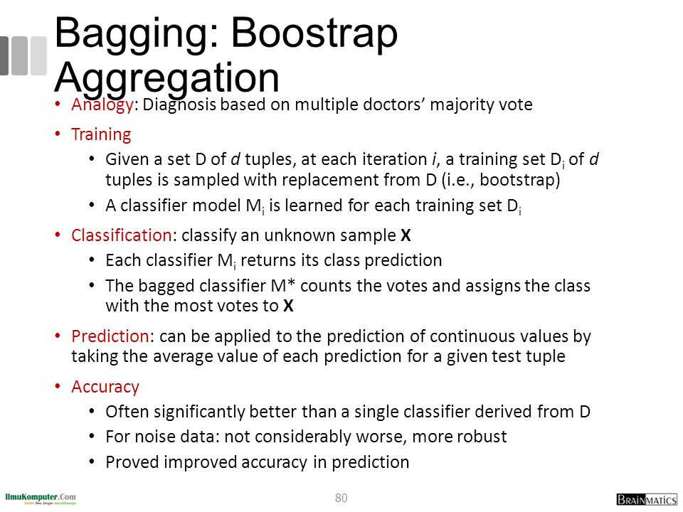 Bagging: Boostrap Aggregation
