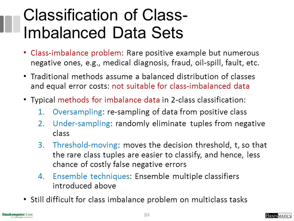 Classification of Class-Imbalanced Data Sets