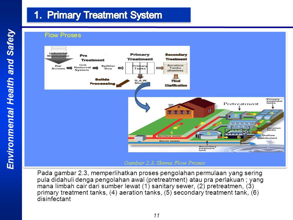 1. Primary Treatment System