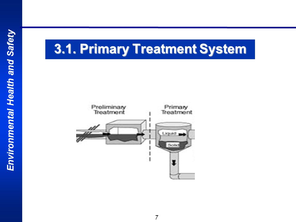3.1. Primary Treatment System